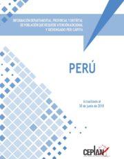 Informacion Departamental Provincial y Distrital de poblacion